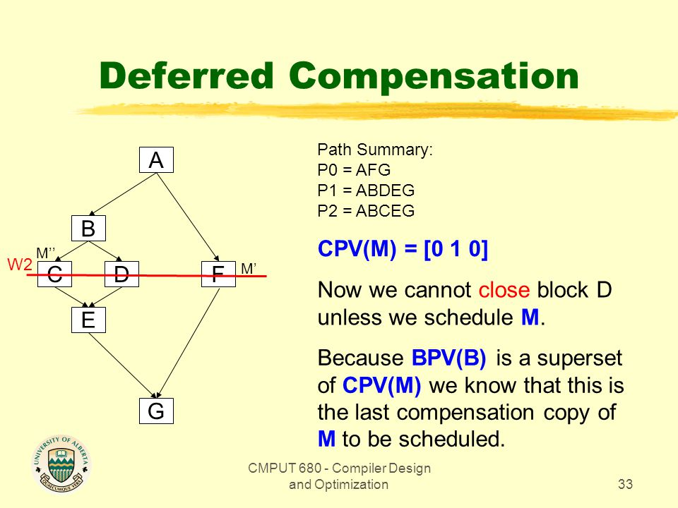 CMPUT Compiler Design and Optimization33 Deferred Compensation A B E CD G F Path Summary: P0 = AFG P1 = ABDEG P2 = ABCEG CPV(M) = [0 1 0] W2 Now we cannot close block D unless we schedule M.