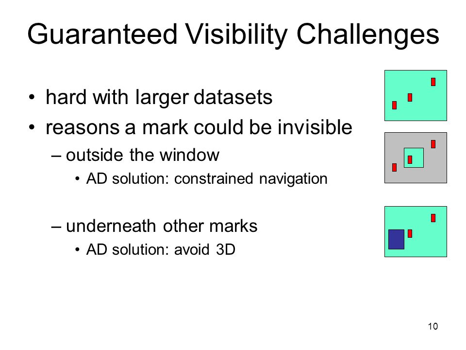 10 Guaranteed Visibility Challenges hard with larger datasets reasons a mark could be invisible –outside the window AD solution: constrained navigation –underneath other marks AD solution: avoid 3D