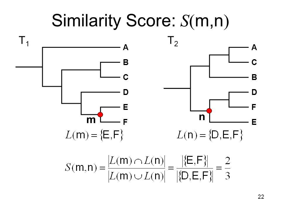 22 Similarity Score: S( m,n ) T1T1 T2T2 A B C D E F A C B D F E m n