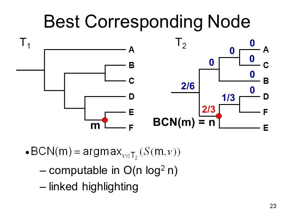 23 Best Corresponding Node –computable in O(n log 2 n) –linked highlighting T1T1 T2T2 A B C D E F A C B D F E m BCN(m) = n 1/3 2/3 2/6 0 0 0 0 0 0 1/2