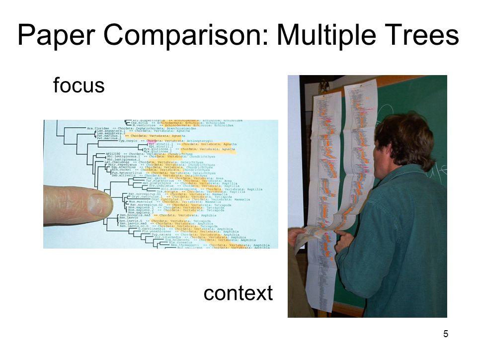 5 Paper Comparison: Multiple Trees focus context