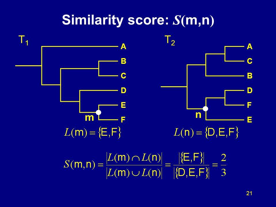 21 Similarity score: S( m,n ) T1T1 T2T2 A B C D E F A C B D F E m n