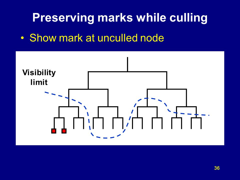 36 Preserving marks while culling Show mark at unculled node Visibility limit