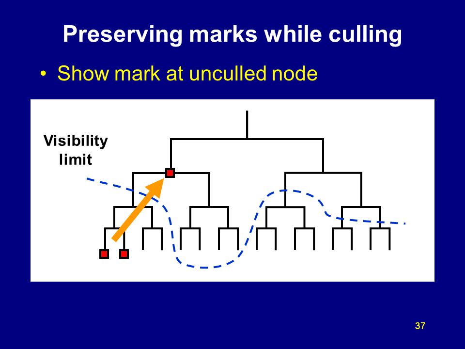 37 Preserving marks while culling Show mark at unculled node Visibility limit