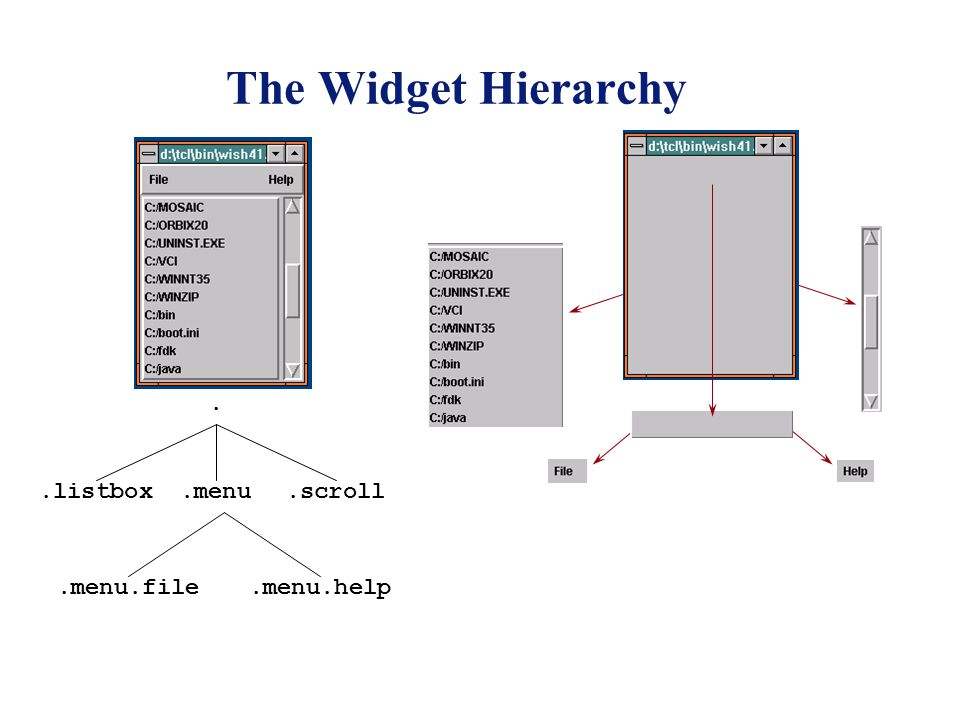 The Widget Hierarchy..menu.file.scroll.menu.help.menu.listbox