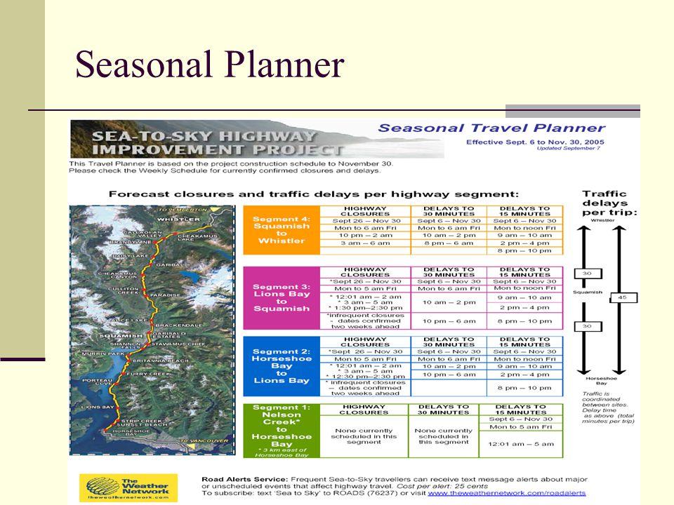 Seasonal Planner