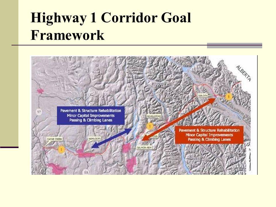 Highway 1 Corridor Goal Framework
