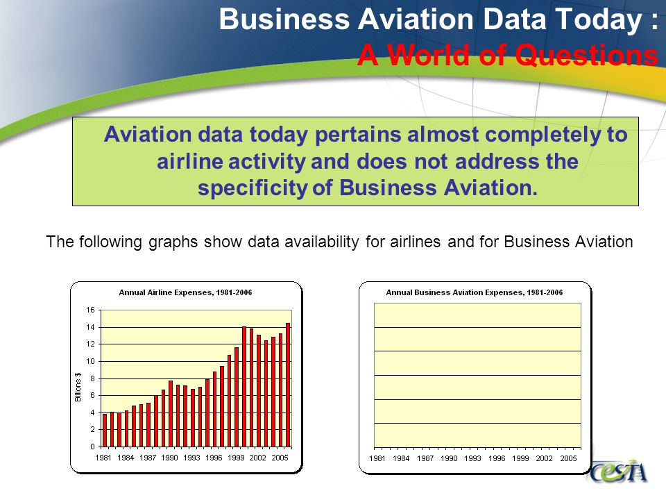 Business Aviation Data Today : A World of Questions – Cont'd Clearly, more data is needed!!!