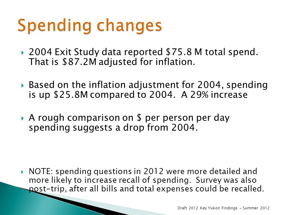  2004 Exit Study data reported $75.8 M total spend.