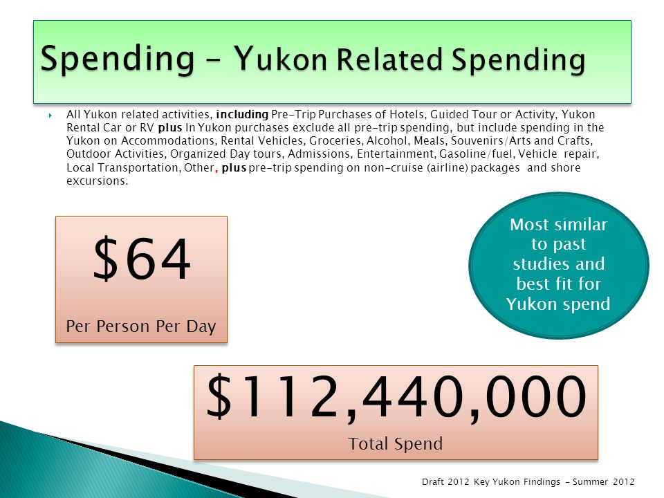  All Yukon related activities, including Pre-Trip Purchases of Hotels, Guided Tour or Activity, Yukon Rental Car or RV plus In Yukon purchases exclude all pre-trip spending, but include spending in the Yukon on Accommodations, Rental Vehicles, Groceries, Alcohol, Meals, Souvenirs/Arts and Crafts, Outdoor Activities, Organized Day tours, Admissions, Entertainment, Gasoline/fuel, Vehicle repair, Local Transportation, Other, plus pre-trip spending on non-cruise (airline) packages and shore excursions.
