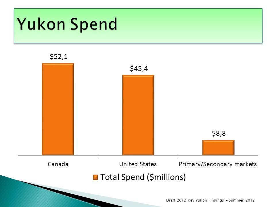 Draft 2012 Key Yukon Findings - Summer 2012