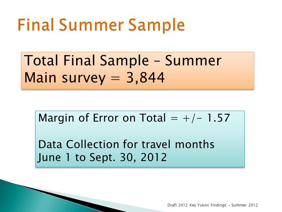 Margin of Error on Total = +/- 1.57 Data Collection for travel months June 1 to Sept. 30, 2012 Margin of Error on Total = +/- 1.57 Data Collection for