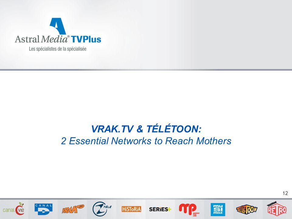 VRAK.TV & TÉLÉTOON: 2 Essential Networks to Reach Mothers 12