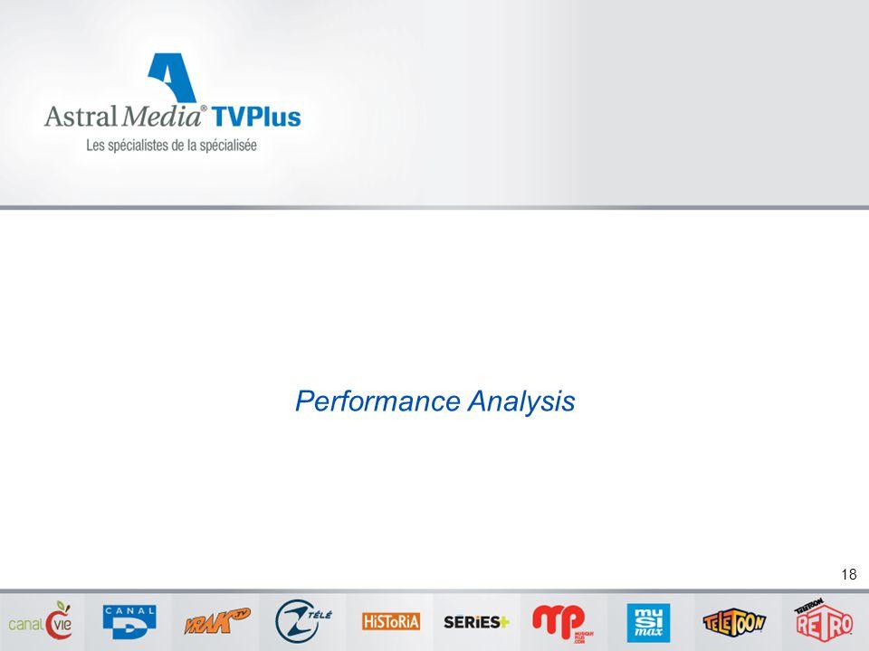 Performance Analysis 18
