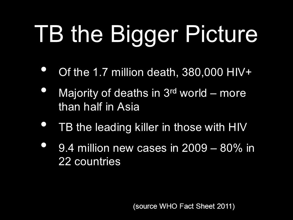 TB the Bigger Picture Of the 1.7 million death, 380,000 HIV+ Majority of deaths in 3 rd world – more than half in Asia TB the leading killer in those with HIV 9.4 million new cases in 2009 – 80% in 22 countries (source WHO Fact Sheet 2011)