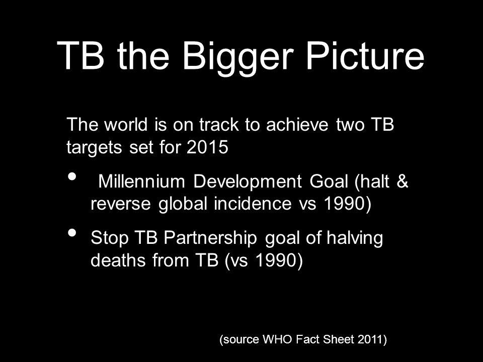 TB Canada: TB incidence by region 2007