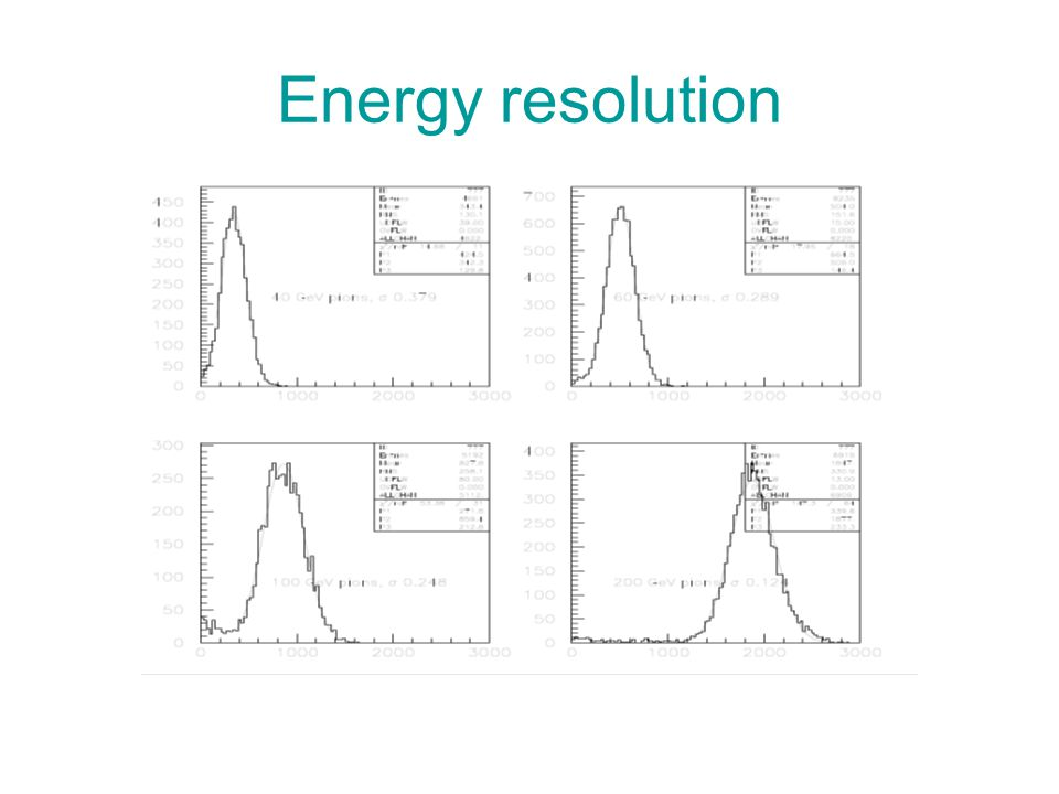 Energy resolution