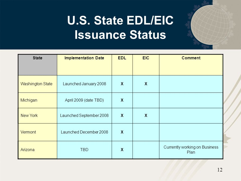 12 U.S. State EDL/EIC Issuance Status StateImplementation DateEDLEICComment Washington StateLaunched January 2008XX MichiganApril 2009 (date TBD)X New