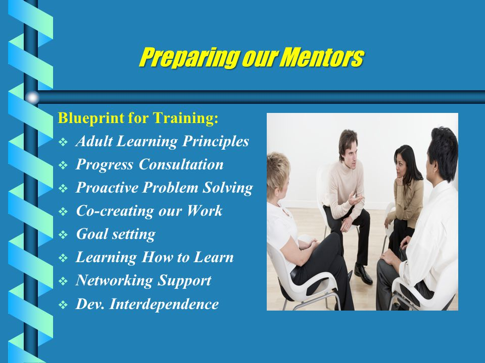 Preparing our Mentors Preparing our Mentors Blueprint for Training:  Adult Learning Principles  Progress Consultation  Proactive Problem Solving  Co-creating our Work  Goal setting  Learning How to Learn  Networking Support  Dev.