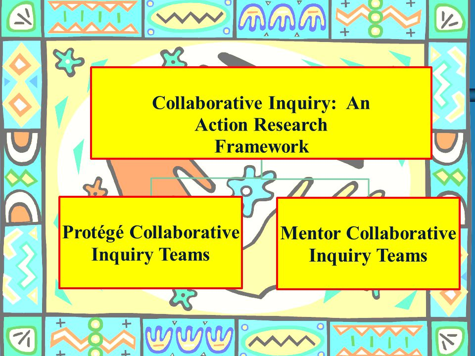 Collaborative Inquiry: An Action Research Framework Protégé Collaborative Inquiry Teams Mentor Collaborative Inquiry Teams