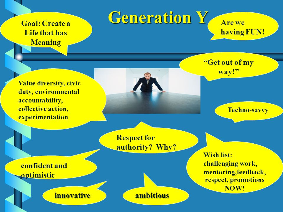 Generation Y Get out of my way! Goal: Create a Life that has Meaning Value diversity, civic duty, environmental accountability, collective action, experimentation confident and optimistic Techno-savvy ambitious Respect for authority.