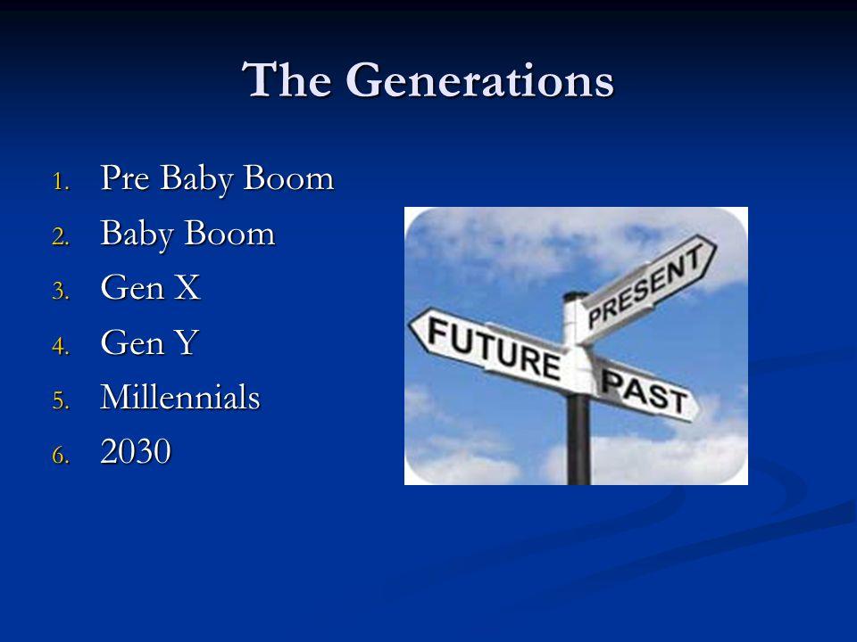 The Generations 1. Pre Baby Boom 2. Baby Boom 3. Gen X 4. Gen Y 5. Millennials 6. 2030