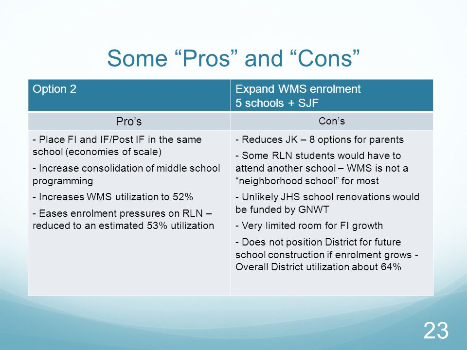 Some Pros and Cons Option 2Expand WMS enrolment 5 schools + SJF Pro's Con's - Place FI and IF/Post IF in the same school (economies of scale) - Increase consolidation of middle school programming - Increases WMS utilization to 52% - Eases enrolment pressures on RLN – reduced to an estimated 53% utilization - Reduces JK – 8 options for parents - Some RLN students would have to attend another school – WMS is not a neighborhood school for most - Unlikely JHS school renovations would be funded by GNWT - Very limited room for FI growth - Does not position District for future school construction if enrolment grows - Overall District utilization about 64% 23