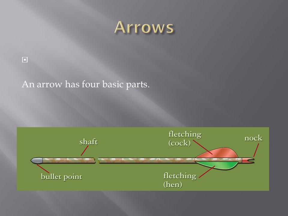  An arrow has four basic parts.