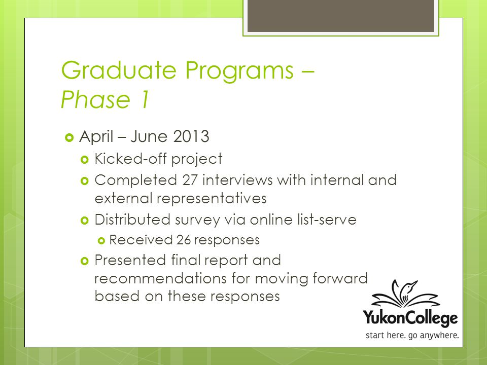 Graduate Programs – Phase 1  April – June 2013  Kicked-off project  Completed 27 interviews with internal and external representatives  Distributed survey via online list-serve  Received 26 responses  Presented final report and recommendations for moving forward based on these responses