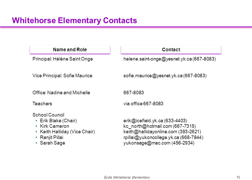 12 École Whitehorse Elementary Whitehorse Elementary Contacts Name and Role Principal: Hélène Saint Onge Vice Principal: Sofie Maurice Office: Nadine