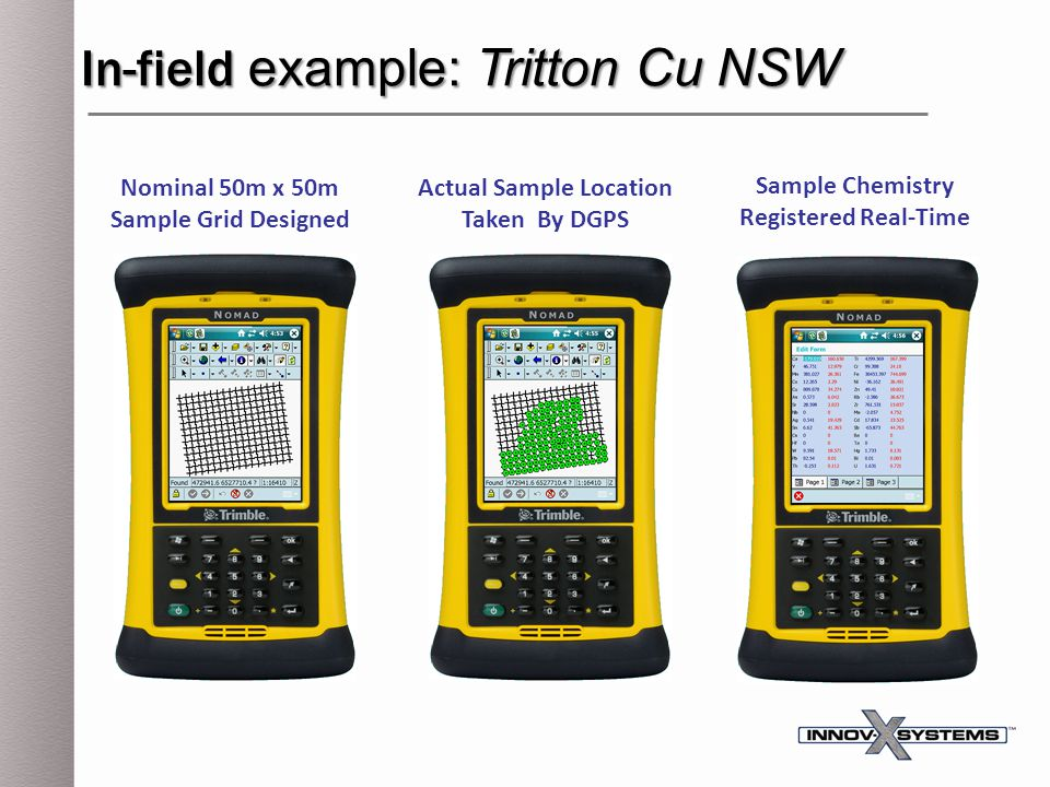 Nominal 50m x 50m Sample Grid Designed Sample Chemistry Registered Real-Time Actual Sample Location Taken By DGPS In-field example: Tritton Cu NSW