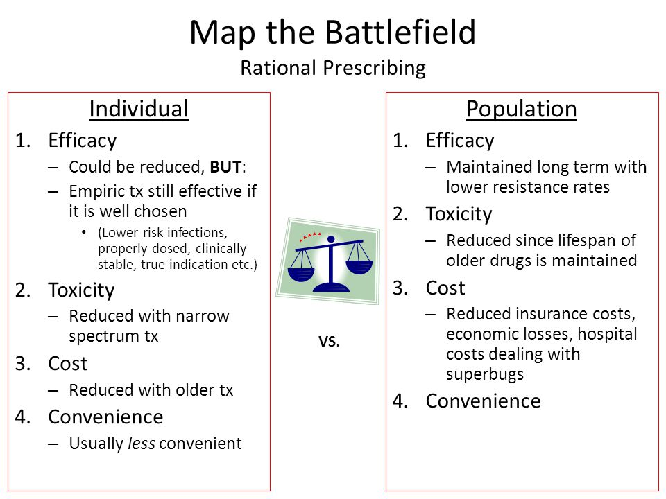 Map the Battlefield Rational Prescribing Individual 1.Efficacy – Could be reduced, BUT: – Empiric tx still effective if it is well chosen (Lower risk infections, properly dosed, clinically stable, true indication etc.) 2.Toxicity – Reduced with narrow spectrum tx 3.Cost – Reduced with older tx 4.Convenience – Usually less convenient Population 1.Efficacy – Maintained long term with lower resistance rates 2.Toxicity – Reduced since lifespan of older drugs is maintained 3.Cost – Reduced insurance costs, economic losses, hospital costs dealing with superbugs 4.Convenience VS.