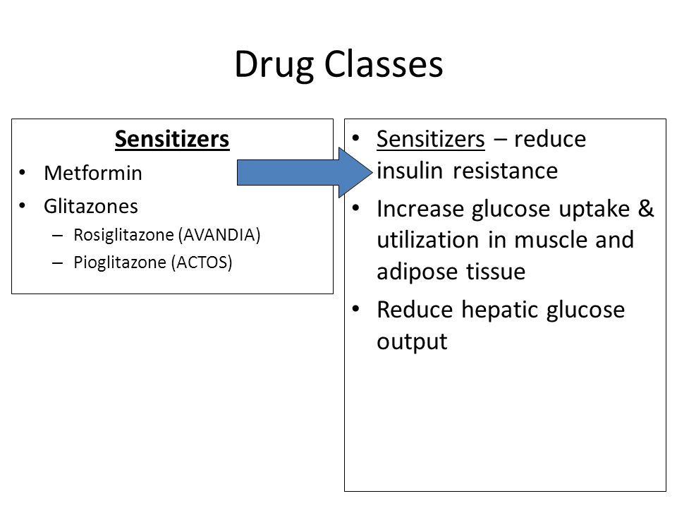 Drug Classes Sensitizers Metformin Glitazones – Rosiglitazone (AVANDIA) – Pioglitazone (ACTOS) Sensitizers – reduce insulin resistance Increase glucose uptake & utilization in muscle and adipose tissue Reduce hepatic glucose output