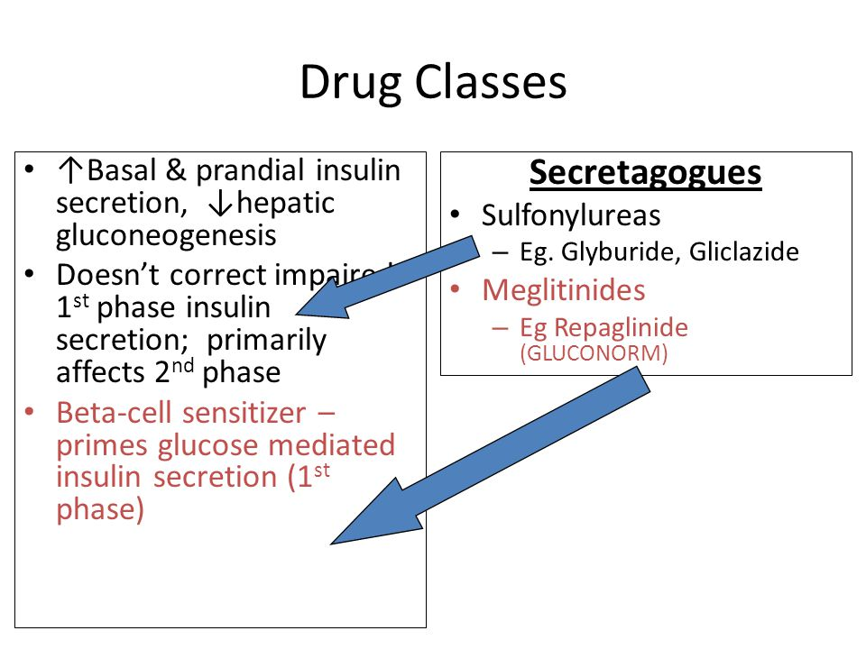 Drug Classes ↑Basal & prandial insulin secretion, ↓hepatic gluconeogenesis Doesn't correct impaired 1 st phase insulin secretion; primarily affects 2 nd phase Beta-cell sensitizer – primes glucose mediated insulin secretion (1 st phase) Secretagogues Sulfonylureas – Eg.