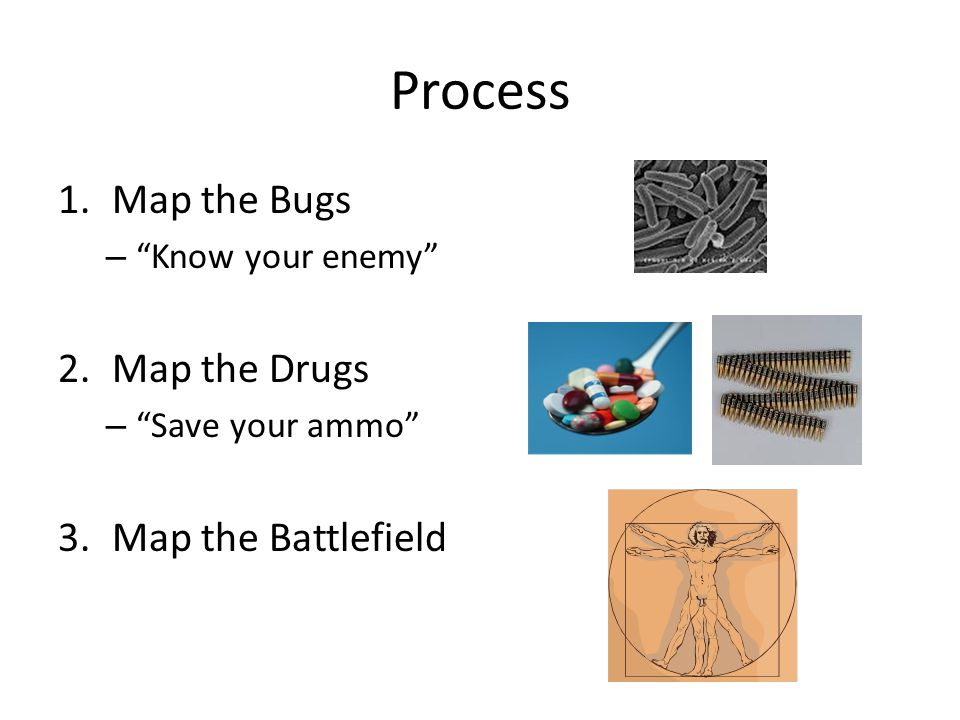 Process 1.Map the Bugs – Know your enemy 2.Map the Drugs – Save your ammo 3.Map the Battlefield