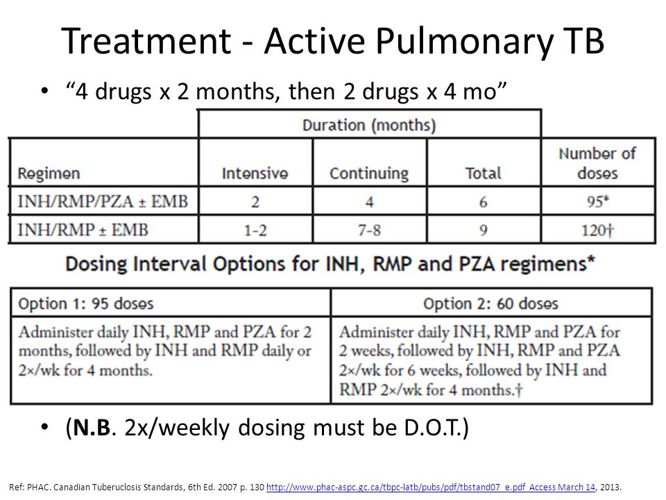 Treatment - Active Pulmonary TB 4 drugs x 2 months, then 2 drugs x 4 mo (N.B.