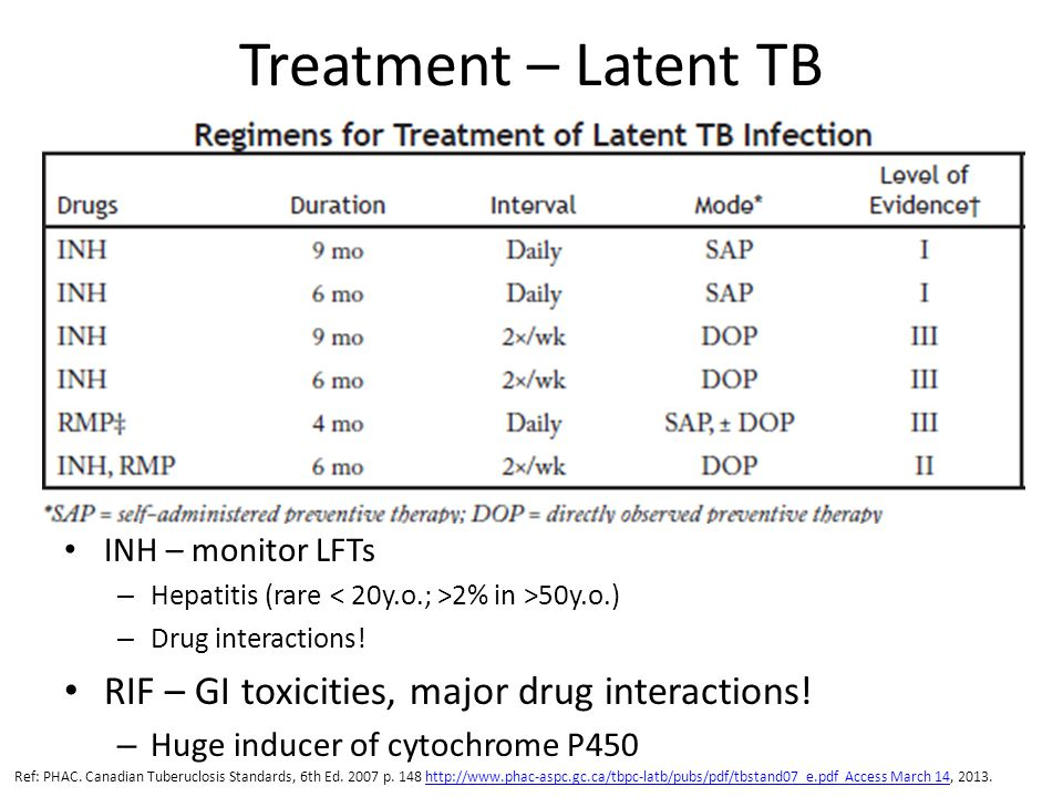 Treatment – Latent TB INH – monitor LFTs – Hepatitis (rare 2% in >50y.o.) – Drug interactions! RIF – GI toxicities, major drug interactions! – Huge in