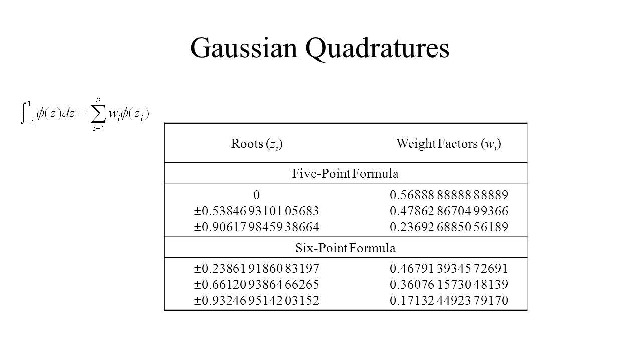 Gaussian Quadratures Roots (z i )Weight Factors (w i ) Five-Point Formula 0 ±0.53846 93101 05683 ±0.90617 98459 38664 0.56888 88888 88889 0.47862 86704 99366 0.23692 68850 56189 Six-Point Formula ±0.23861 91860 83197 ±0.66120 93864 66265 ±0.93246 95142 03152 0.46791 39345 72691 0.36076 15730 48139 0.17132 44923 79170