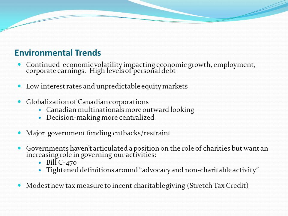 Environmental Trends Continued economic volatility impacting economic growth, employment, corporate earnings.