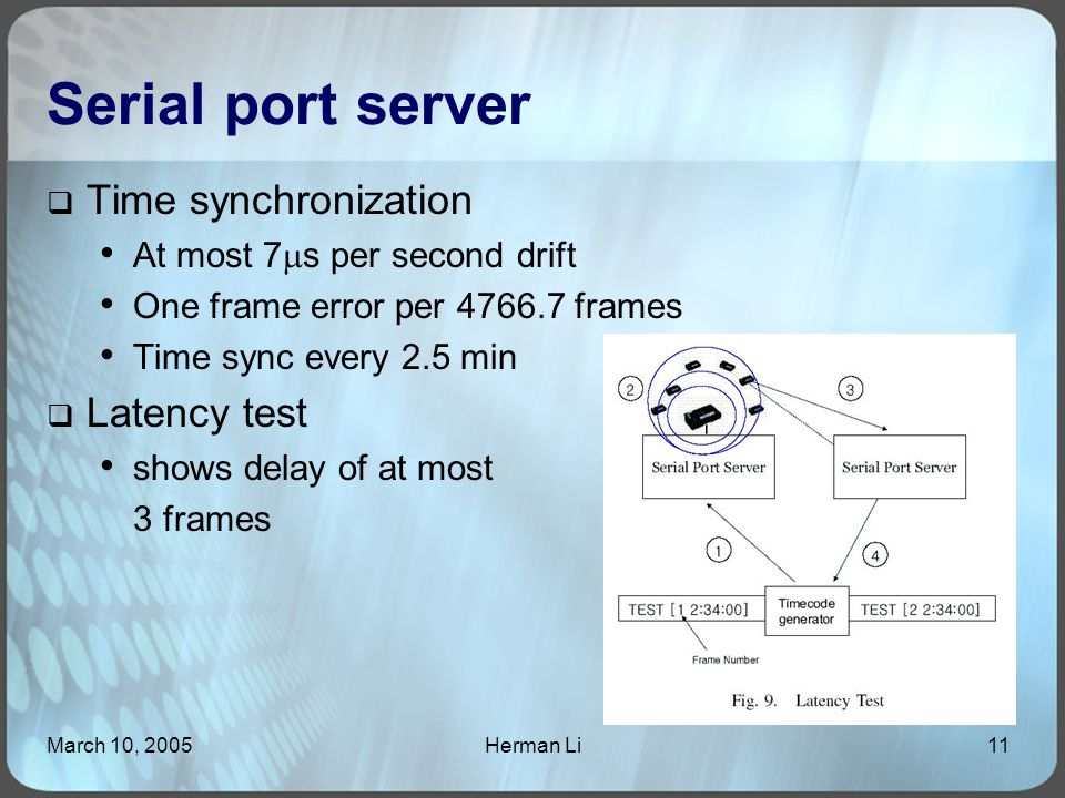 March 10, 2005Herman Li11 Serial port server  Time synchronization At most 7  s per second drift One frame error per frames Time sync every 2.5 min  Latency test shows delay of at most 3 frames
