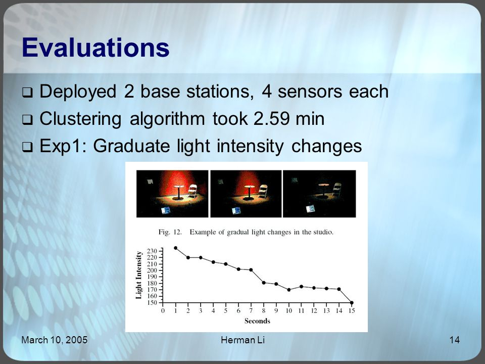 March 10, 2005Herman Li14 Evaluations  Deployed 2 base stations, 4 sensors each  Clustering algorithm took 2.59 min  Exp1: Graduate light intensity changes