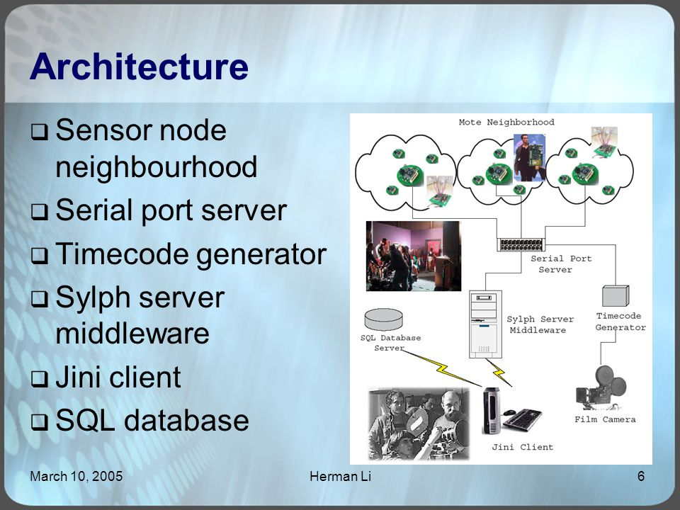 March 10, 2005Herman Li6 Architecture  Sensor node neighbourhood  Serial port server  Timecode generator  Sylph server middleware  Jini client  SQL database