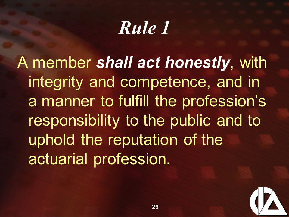 29 Rule 1 A member shall act honestly, with integrity and competence, and in a manner to fulfill the profession's responsibility to the public and to uphold the reputation of the actuarial profession.