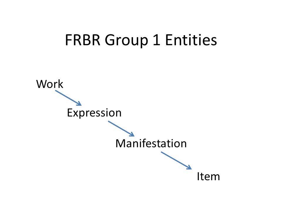 FRBR Group 1 Entities Work Expression Manifestation Item