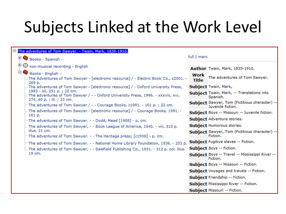 Subjects Linked at the Work Level