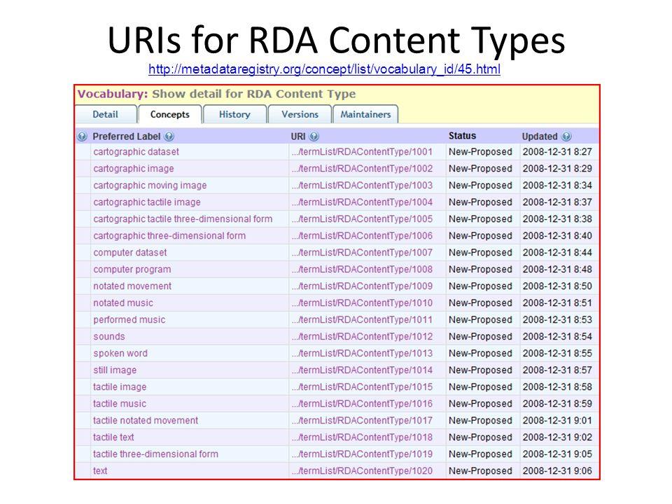 URIs for RDA Content Types http://metadataregistry.org/concept/list/vocabulary_id/45.html