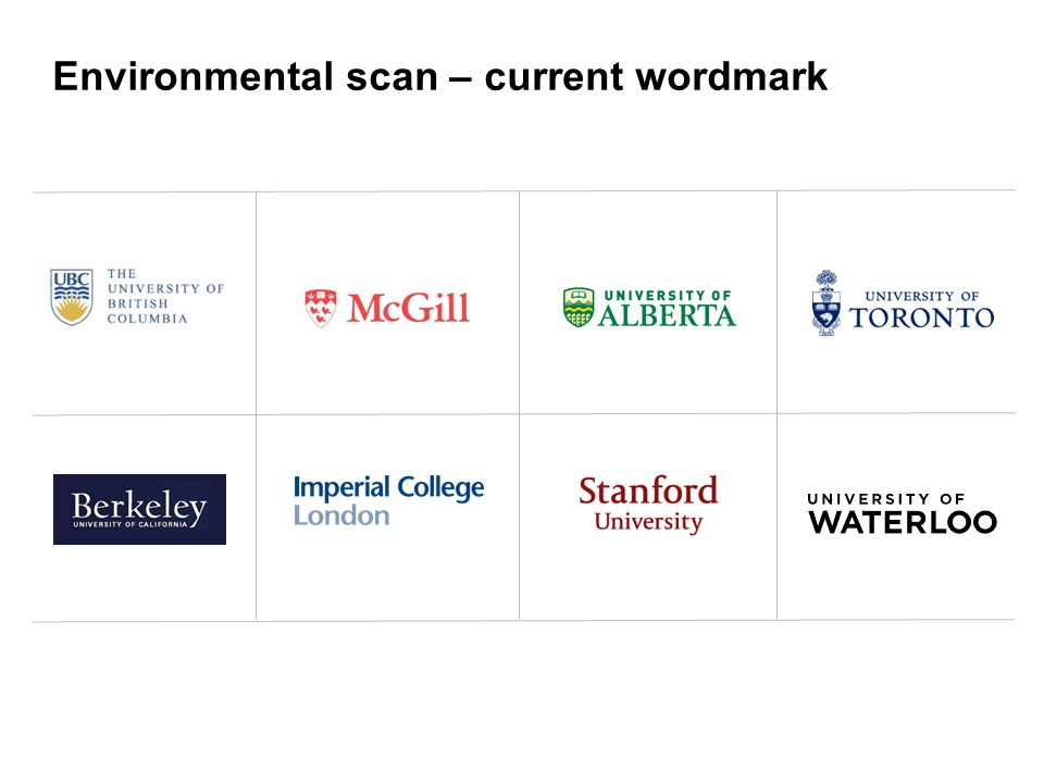 Environmental scan – current wordmark 10