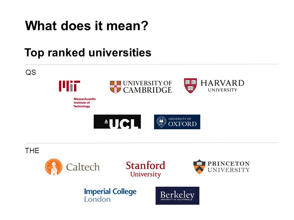 Top ranked universities QS THE