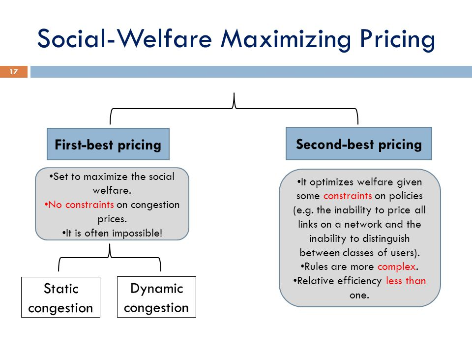 Social-Welfare Maximizing Pricing 17 First-best pricing Second-best pricing Static congestion Dynamic congestion Set to maximize the social welfare. N