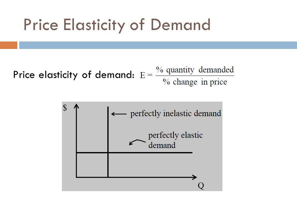 Price Elasticity of Demand Price elasticity of demand: